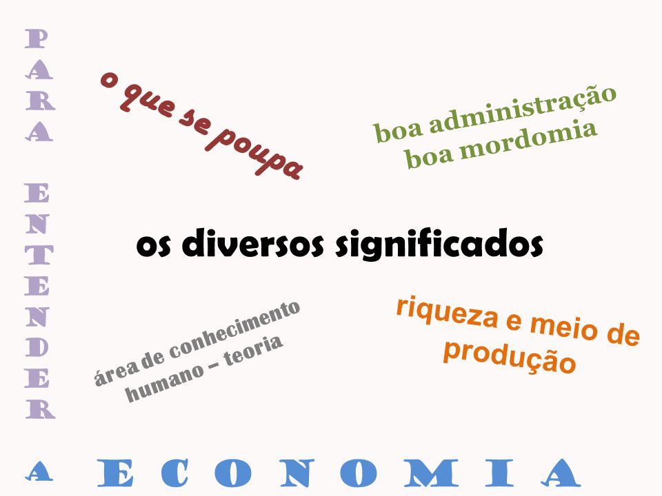 paraentenderaparaentendera no idioma inglês há termos específicos para os diversos significados de Economia Economics – a ciência, área de conhecimento Economy – a riqueza, meio de produção Savings – a poupança, o que se economiza E C O N O M I A