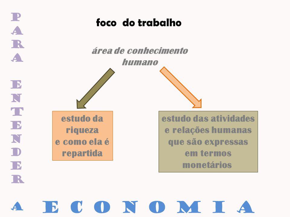 paraentenderaparaentendera área de conhecimento humano estudo da riqueza e como ela é repartida estudo das atividades e relações humanas que são expre