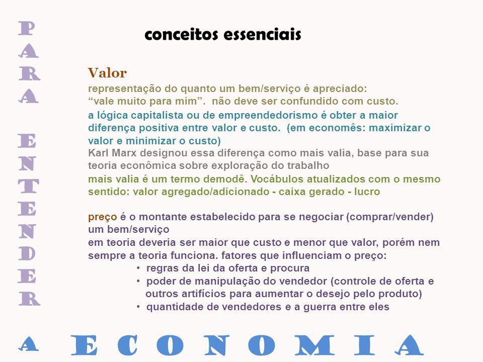 paraentenderaparaentendera conceitos essenciais Valor preço é o montante estabelecido para se negociar (comprar/vender) um bem/serviço em teoria dever