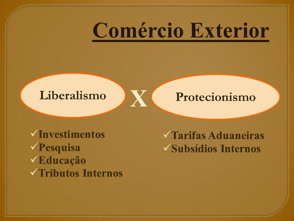 Liberalismo Protecionismo X Comércio Exterior Investimentos Pesquisa Educação Tarifas Aduaneiras Subsídios Internos Tributos Internos