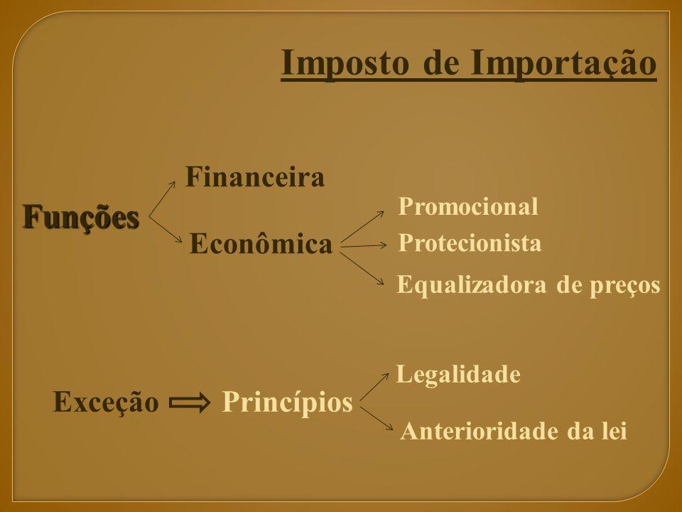 Imposto de Importação Funções Financeira Econômica Promocional Protecionista Equalizadora de preços ExceçãoPrincípios Legalidade Anterioridade da lei