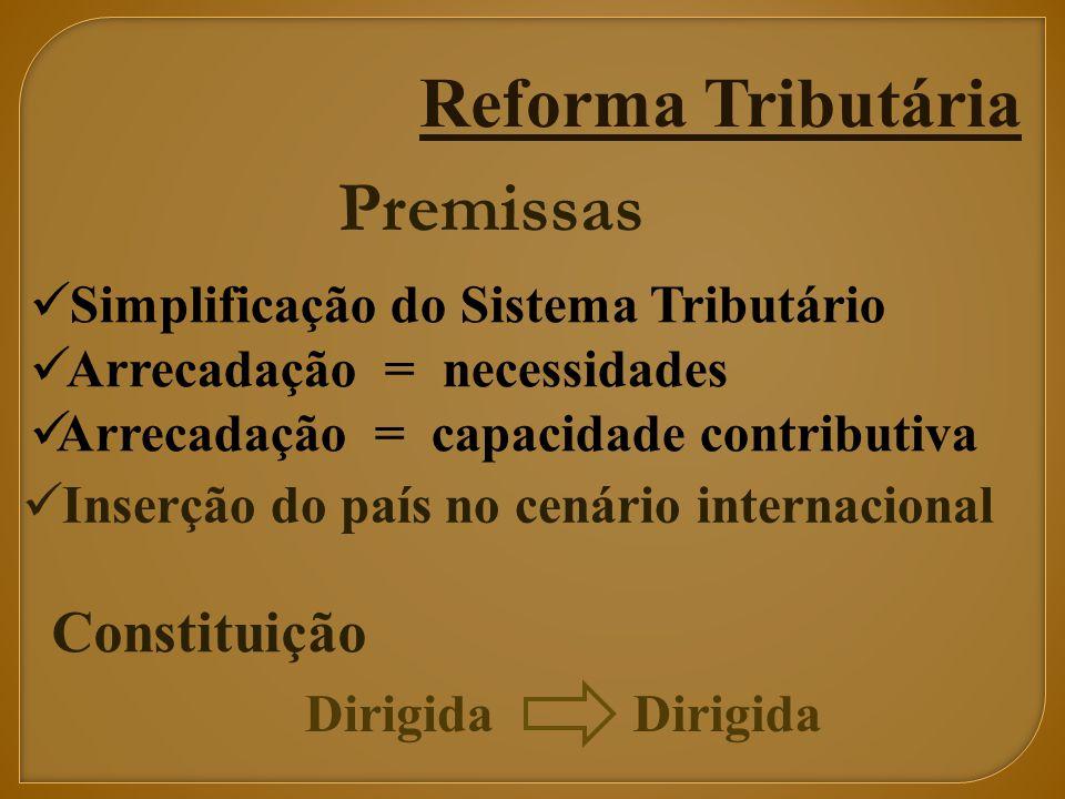 Reforma Tributária Premissas Simplificação do Sistema Tributário Arrecadação = necessidades Arrecadação = capacidade contributiva Inserção do país no cenário internacional Constituição Dirigida
