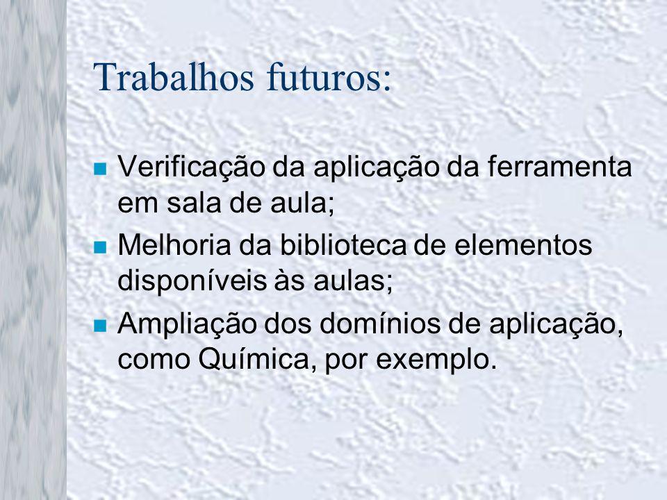 Trabalhos futuros: n Verificação da aplicação da ferramenta em sala de aula; n Melhoria da biblioteca de elementos disponíveis às aulas; n Ampliação d