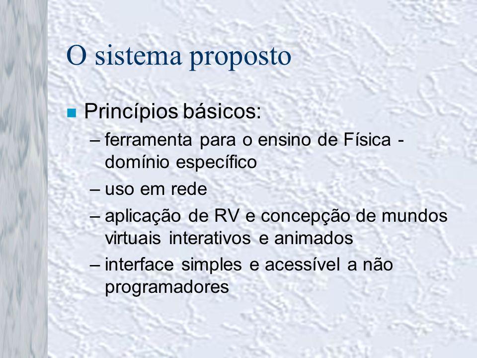O sistema proposto n Princípios básicos: –ferramenta para o ensino de Física - domínio específico –uso em rede –aplicação de RV e concepção de mundos