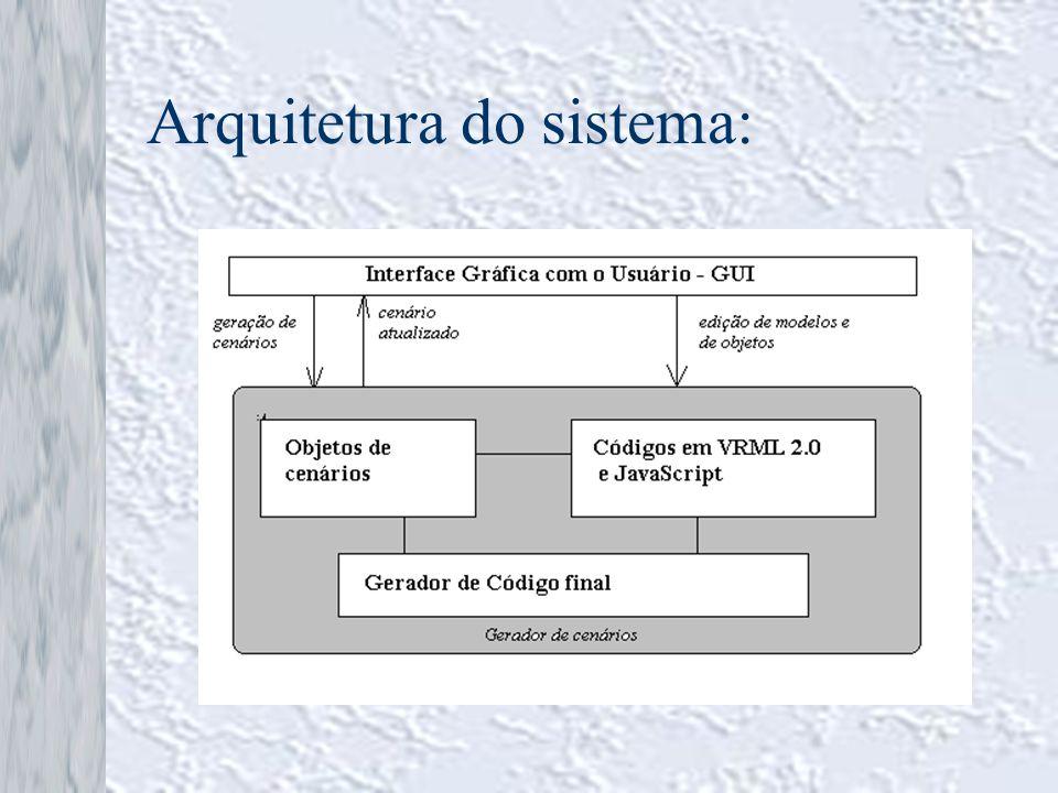 Arquitetura do sistema: