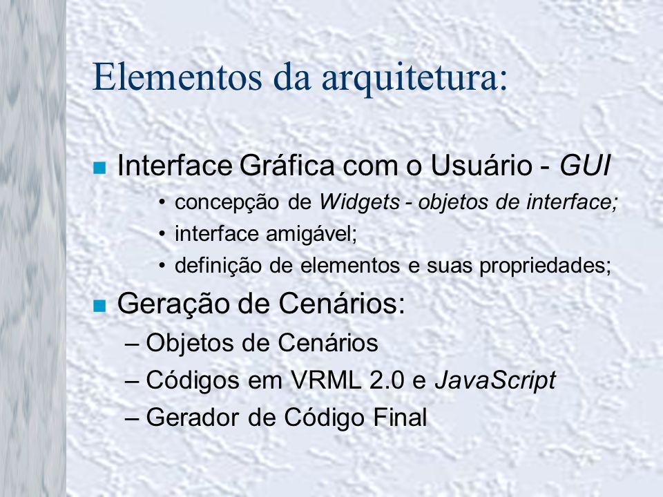 Elementos da arquitetura: n Interface Gráfica com o Usuário - GUI concepção de Widgets - objetos de interface; interface amigável; definição de elemen