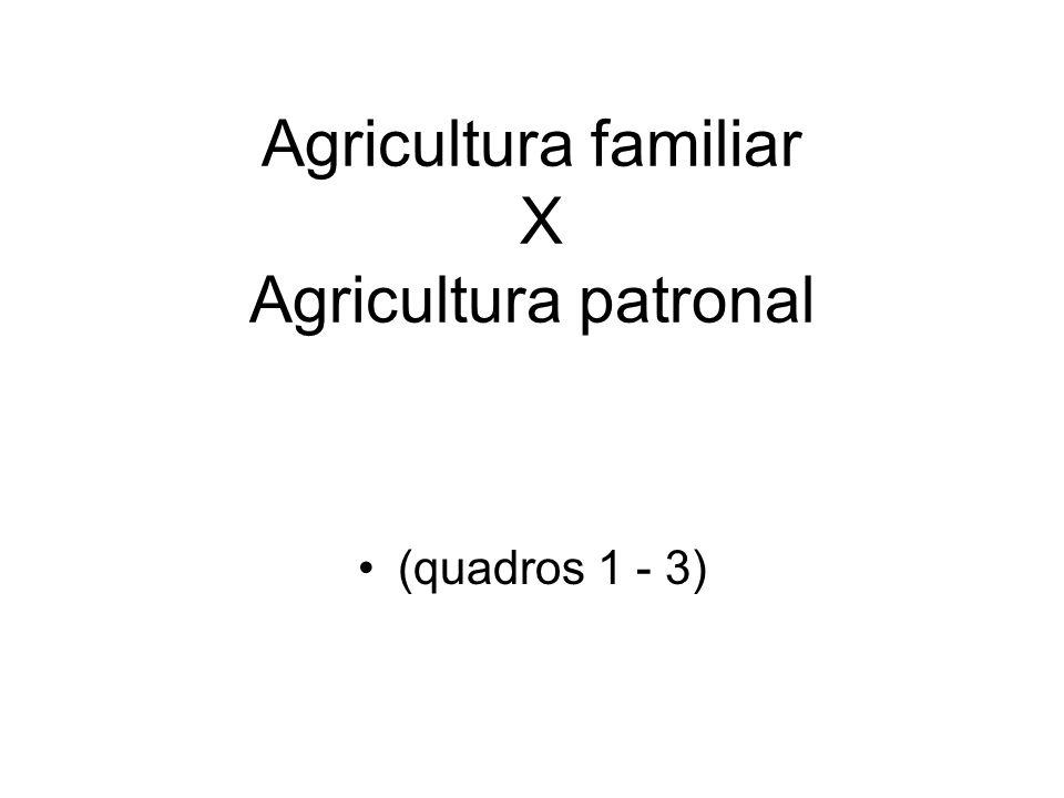 Agricultura familiar X Agricultura patronal (quadros 1 - 3)