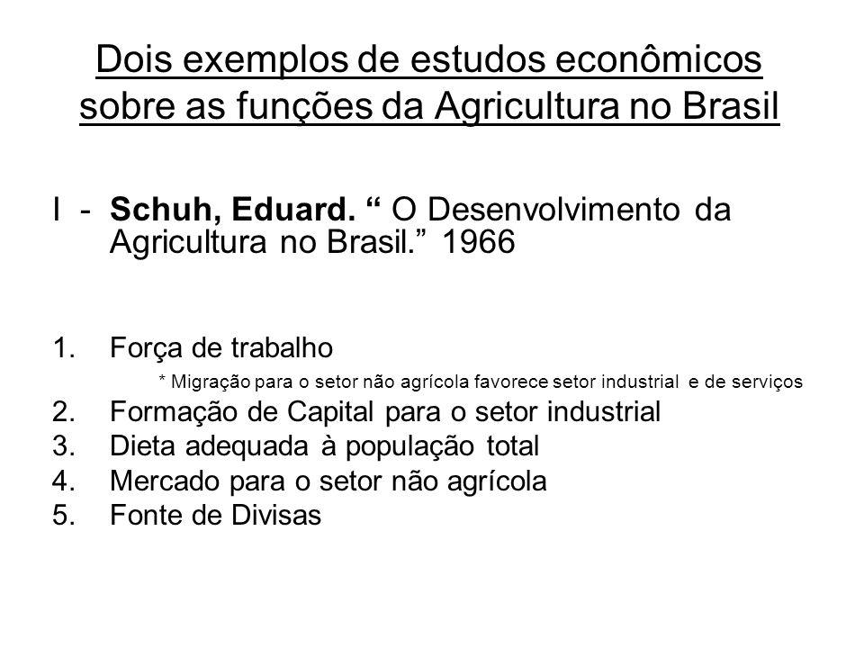 Dois exemplos de estudos econômicos sobre as funções da Agricultura no Brasil I - Schuh, Eduard. O Desenvolvimento da Agricultura no Brasil. 1966 1.Fo