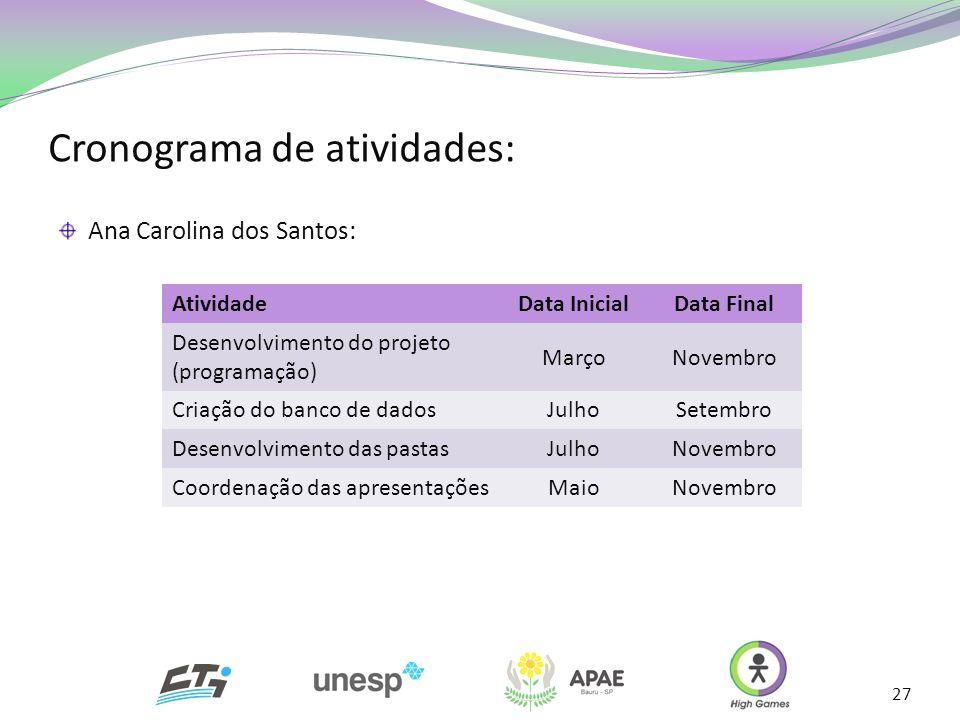 Cronograma de atividades: 27 AtividadeData InicialData Final Desenvolvimento do projeto (programação) MarçoNovembro Criação do banco de dadosJulhoSete