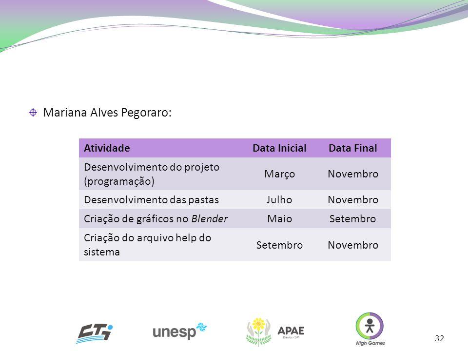 32 Mariana Alves Pegoraro: AtividadeData InicialData Final Desenvolvimento do projeto (programação) MarçoNovembro Desenvolvimento das pastasJulhoNovem