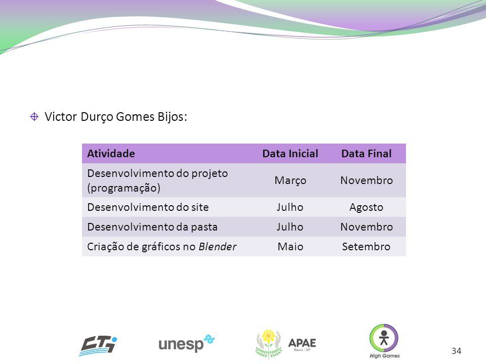34 Victor Durço Gomes Bijos: AtividadeData InicialData Final Desenvolvimento do projeto (programação) MarçoNovembro Desenvolvimento do siteJulhoAgosto