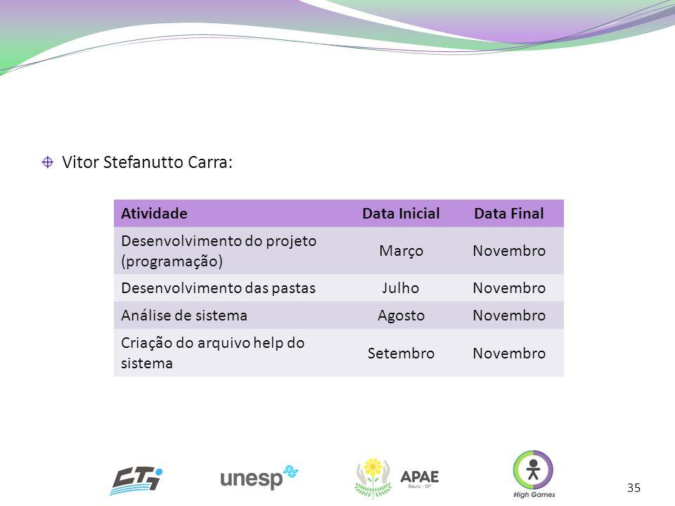35 Vitor Stefanutto Carra: AtividadeData InicialData Final Desenvolvimento do projeto (programação) MarçoNovembro Desenvolvimento das pastasJulhoNovem