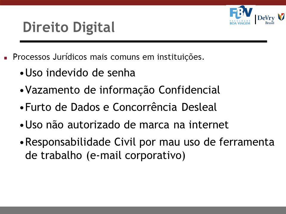 Direito Digital n Processos Jurídicos mais comuns em instituições. Uso indevido de senha Vazamento de informação Confidencial Furto de Dados e Concorr