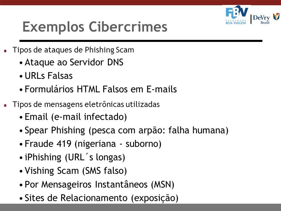 Exemplos Cibercrimes n Tipos de ataques de Phishing Scam Ataque ao Servidor DNS URLs Falsas Formulários HTML Falsos em E-mails n Tipos de mensagens el