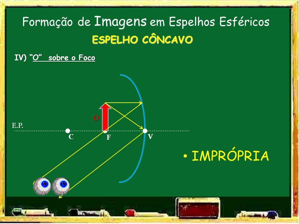 Formação de Imagens em Espelhos Esféricos V F C E.P. ESPELHO CÔNCAVO IV) O sobre o Foco O IMPRÓPRIA