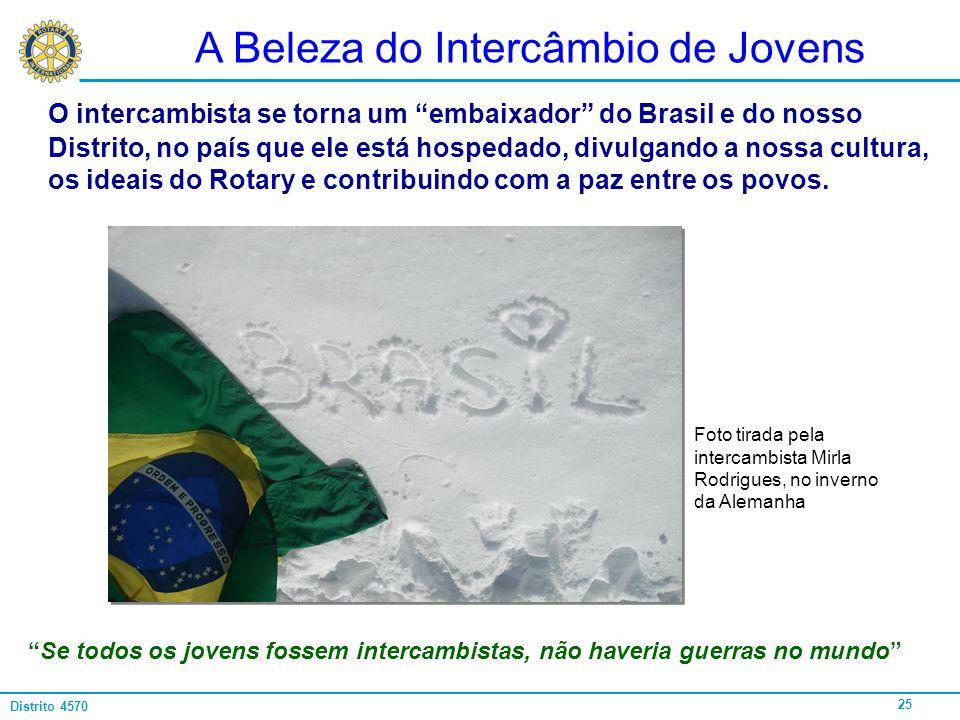 25 Distrito 4570 O intercambista se torna um embaixador do Brasil e do nosso Distrito, no país que ele está hospedado, divulgando a nossa cultura, os
