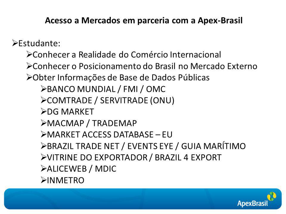 Acesso a Mercados em parceria com a Apex-Brasil Estudante: Conhecer a Realidade do Comércio Internacional Conhecer o Posicionamento do Brasil no Mercado Externo Obter Informações de Base de Dados Públicas BANCO MUNDIAL / FMI / OMC COMTRADE / SERVITRADE (ONU) DG MARKET MACMAP / TRADEMAP MARKET ACCESS DATABASE – EU BRAZIL TRADE NET / EVENTS EYE / GUIA MARÍTIMO VITRINE DO EXPORTADOR / BRAZIL 4 EXPORT ALICEWEB / MDIC INMETRO