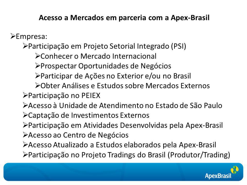 Empresa: Participação em Projeto Setorial Integrado (PSI) Conhecer o Mercado Internacional Prospectar Oportunidades de Negócios Participar de Ações no Exterior e/ou no Brasil Obter Análises e Estudos sobre Mercados Externos Participação no PEIEX Acesso à Unidade de Atendimento no Estado de São Paulo Captação de Investimentos Externos Participação em Atividades Desenvolvidas pela Apex-Brasil Acesso ao Centro de Negócios Acesso Atualizado a Estudos elaborados pela Apex-Brasil Participação no Projeto Tradings do Brasil (Produtor/Trading) Acesso a Mercados em parceria com a Apex-Brasil