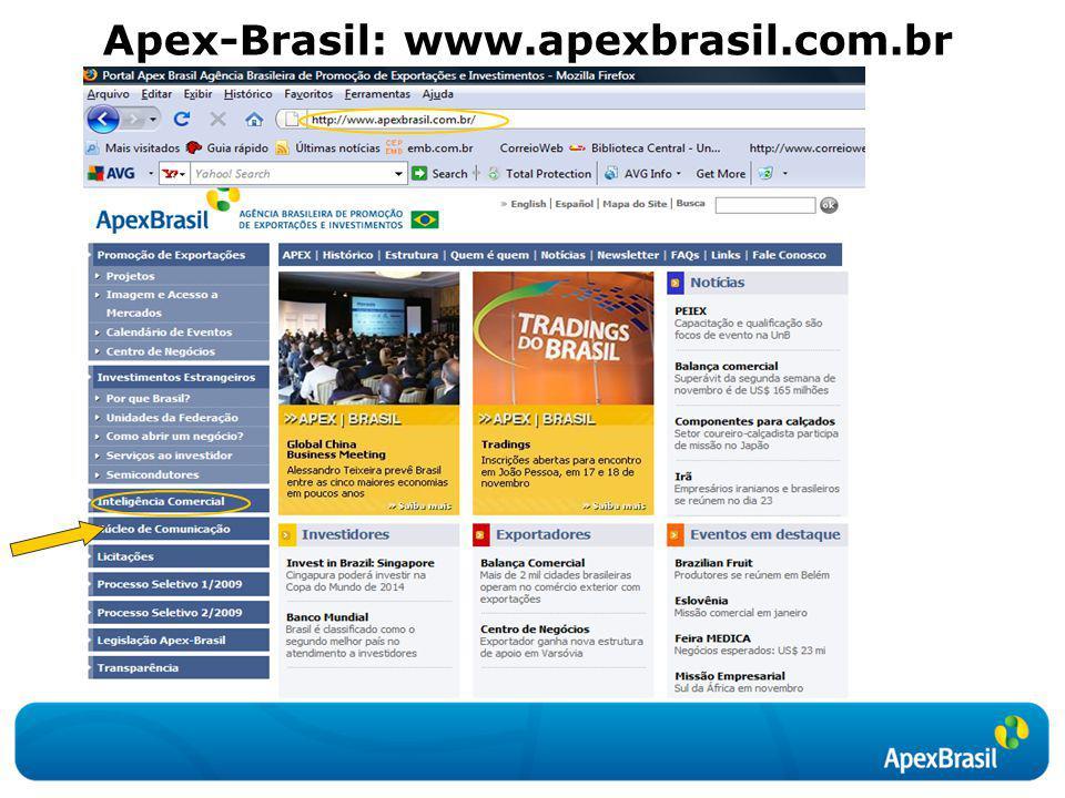 Apex-Brasil: www.apexbrasil.com.br