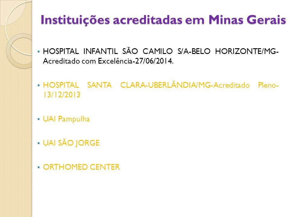 BIOCOD BIOTECNOLOGIA LTDA -BELO HORIZONTE/MG Acreditado com Excelência -13/01/2013.