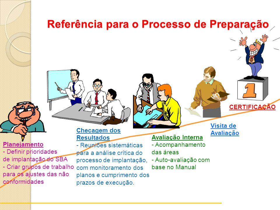 Referência para o Processo de Preparação Sensibilização - Palestra de sensibilização - Assinatura do Sistema de Informação e Documentação da ONA Comitê de Coordenação Representantes da: - Direção - Áreas técnicas finalísticas - Áreas administrativas e de apoio Desenvolvimento de Multiplicadores Formação de multiplicadores internos Diagnóstico Organizacional Diagnóstico organizacional