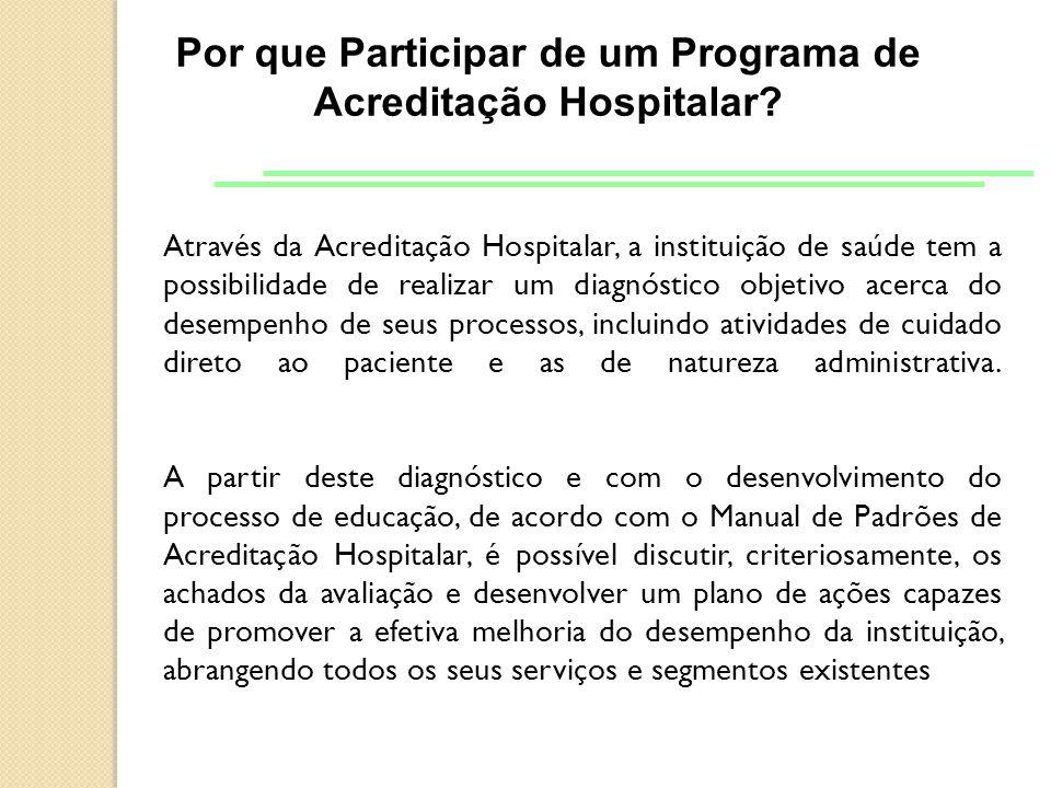 Metodologia do Processo de Acreditação Instrumentos de Avaliação Manual Brasileiro de Acreditação - ONA