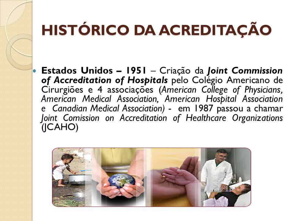 Referências Bibliográficas FONTINELE JÚNIOR, K.Administração hospitalar.