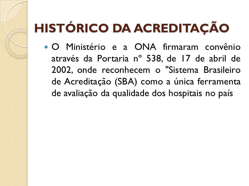 CBA37 Manual de Padrões de Acreditação Hospitalar Funções Voltadas para os Pacientes Funções Voltadas para a Organização