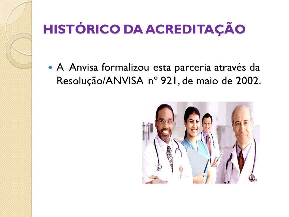 HISTÓRICO DA ACREDITAÇÃO A Anvisa formalizou esta parceria através da Resolução/ANVISA nº 921, de maio de 2002.