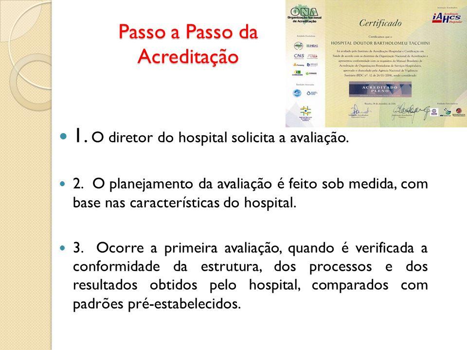 Passo a Passo da Acreditação 1.O diretor do hospital solicita a avaliação.