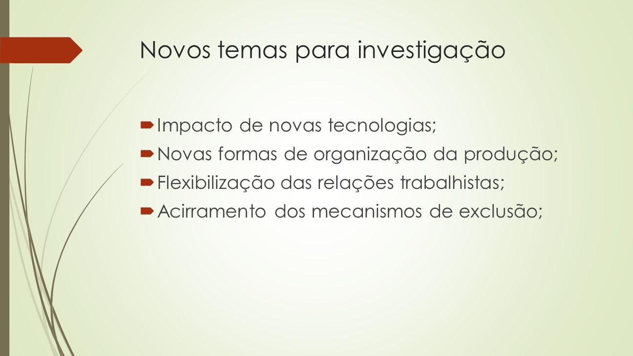 Novos temas para investigação Impacto de novas tecnologias; Novas formas de organização da produção; Flexibilização das relações trabalhistas; Acirram