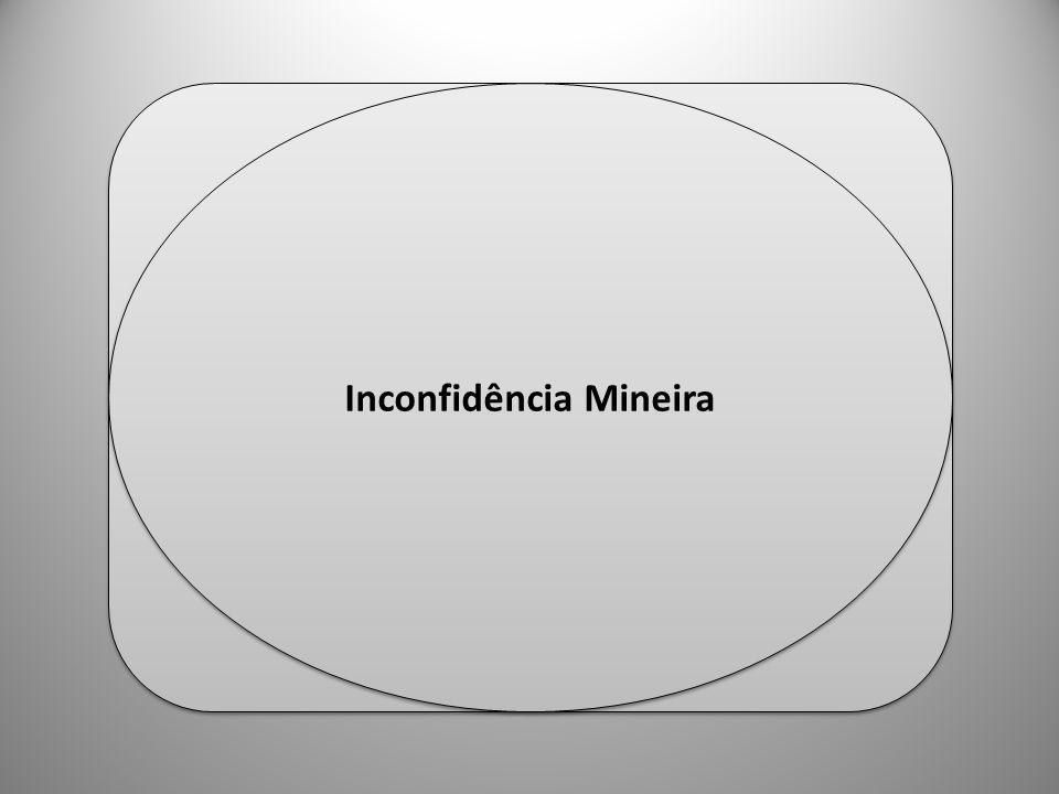 Professor Ulisses Mauro Lima historiaula.wordpress.com Professor Ulisses Mauro Lima historiaula.wordpress.com Inconfidência Mineira