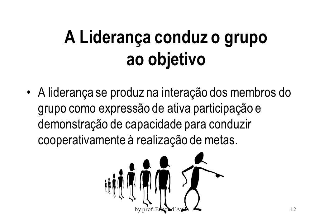 by prof. Edson d´Avila11 Liderança subordinada à dinâmica de grupo O estudo da liderança deve envolver: A pessoa do líder; Os integrantes do grupo; Re