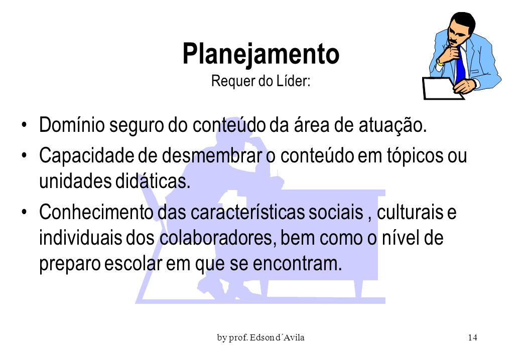 by prof. Edson d´Avila13 Atingindo os Objetivos Planejamento Direção Avaliação