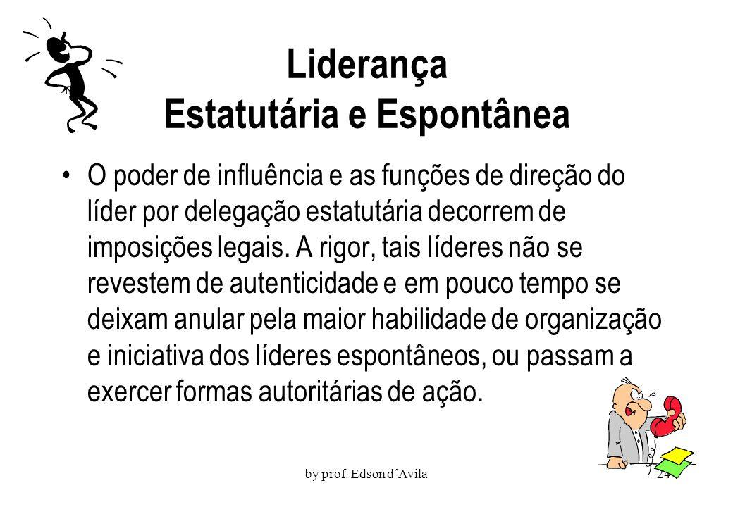 by prof. Edson d´Avila23 Liderança Coercitiva Também chamada autoritária, caracteriza-se pela total absorção do poder de decisão e peculiar distância