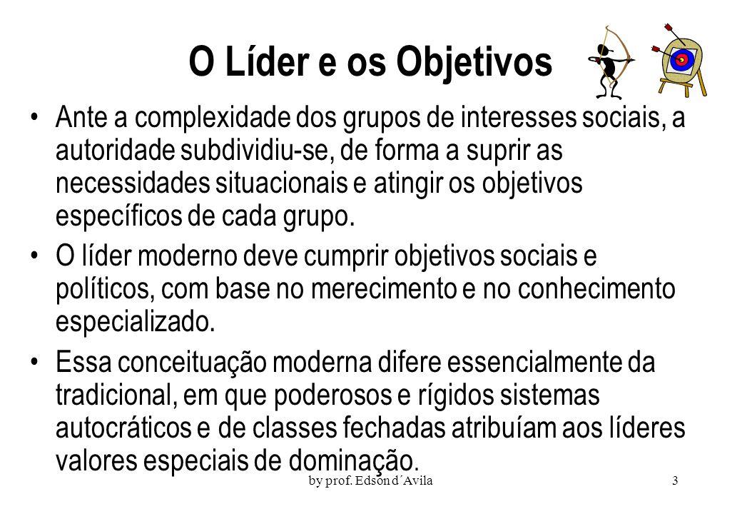 by prof. Edson d´Avila2 Em benefício de uma causa comum A idéia da liderança vinculada aos atributos pessoais do líder predominou até o início do sécu