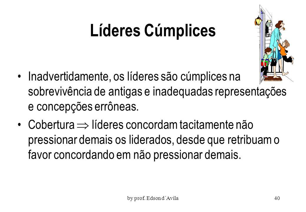 by prof. Edson d´Avila39 Concepções Inalteradas Algumas das teorias são concepções errôneas que provam ser muito robustas. A escolaridade formal termi