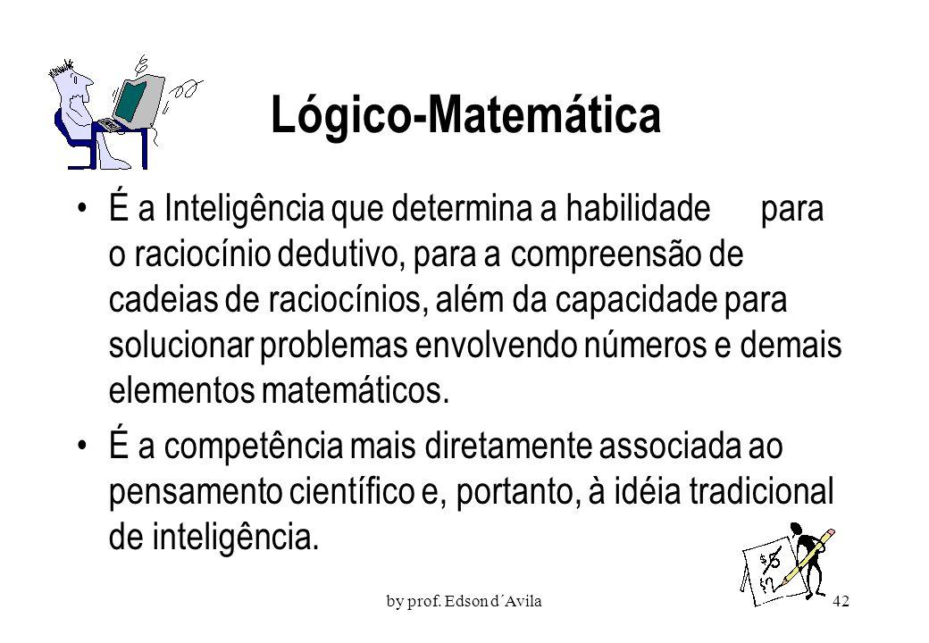 by prof. Edson d´Avila41 Tipos de Inteligência Lógico-Matemática Lingüística Musical Espacial Corporal-Cinestésica Interpessoal Intrapessoal