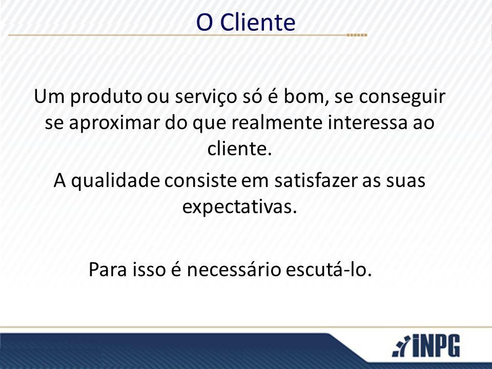 O Cliente Um produto ou serviço só é bom, se conseguir se aproximar do que realmente interessa ao cliente. A qualidade consiste em satisfazer as suas