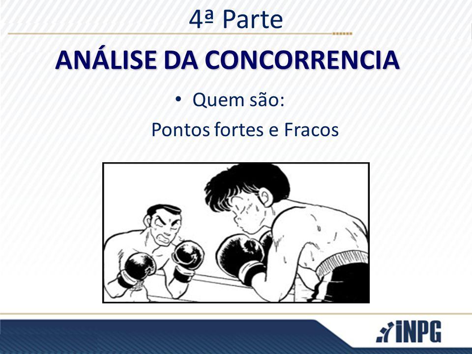 4ª Parte Quem são: Pontos fortes e Fracos ANÁLISE DA CONCORRENCIA