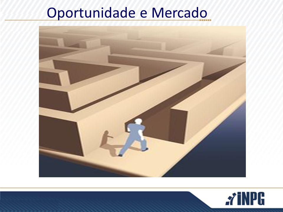 Oportunidade e Mercado