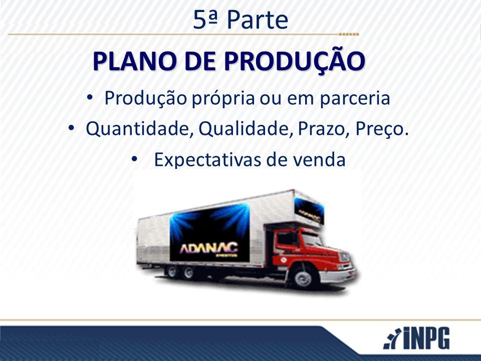 5ª Parte Produção própria ou em parceria Quantidade, Qualidade, Prazo, Preço. Expectativas de venda PLANO DE PRODUÇÃO