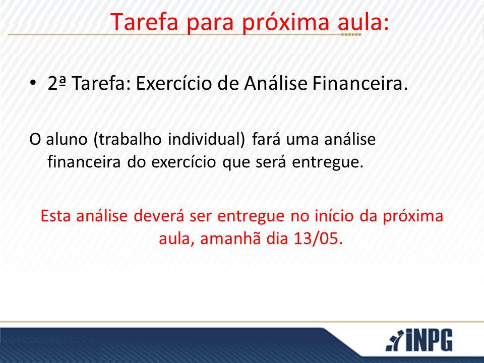 2ª Tarefa: Exercício de Análise Financeira. O aluno (trabalho individual) fará uma análise financeira do exercício que será entregue. Esta análise dev