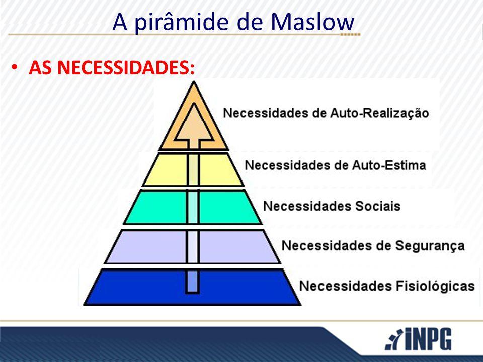 A pirâmide de Maslow AS NECESSIDADES: