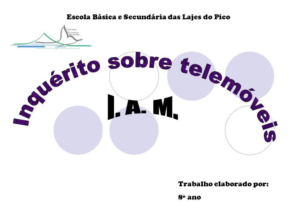 Escola Básica e Secundária das Lajes do Pico Trabalho elaborado por: 8º ano