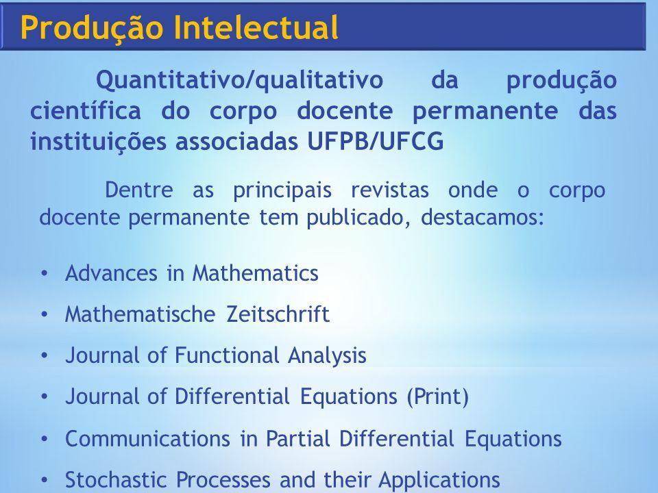 Quantitativo/qualitativo da produção científica do corpo docente permanente das instituições associadas UFPB/UFCG Advances in Mathematics Mathematisch