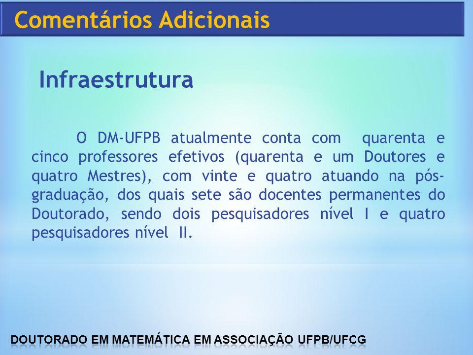 O DM-UFPB atualmente conta com quarenta e cinco professores efetivos (quarenta e um Doutores e quatro Mestres), com vinte e quatro atuando na pós- gra