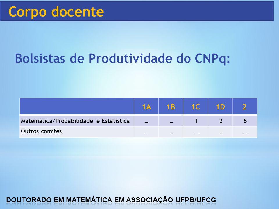 Bolsistas de Produtividade do CNPq: 1A1B1C1D2 Matemática/Probabilidade e Estatística _ _ 1 2 5 Outros comitês _ _ _ _ _