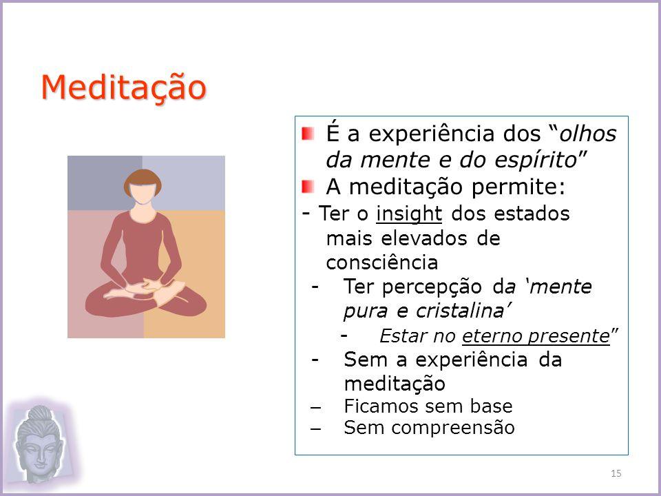 É a experiência dos olhos da mente e do espírito A meditação permite: - Ter o insight dos estados mais elevados de consciência -Ter percepção da mente