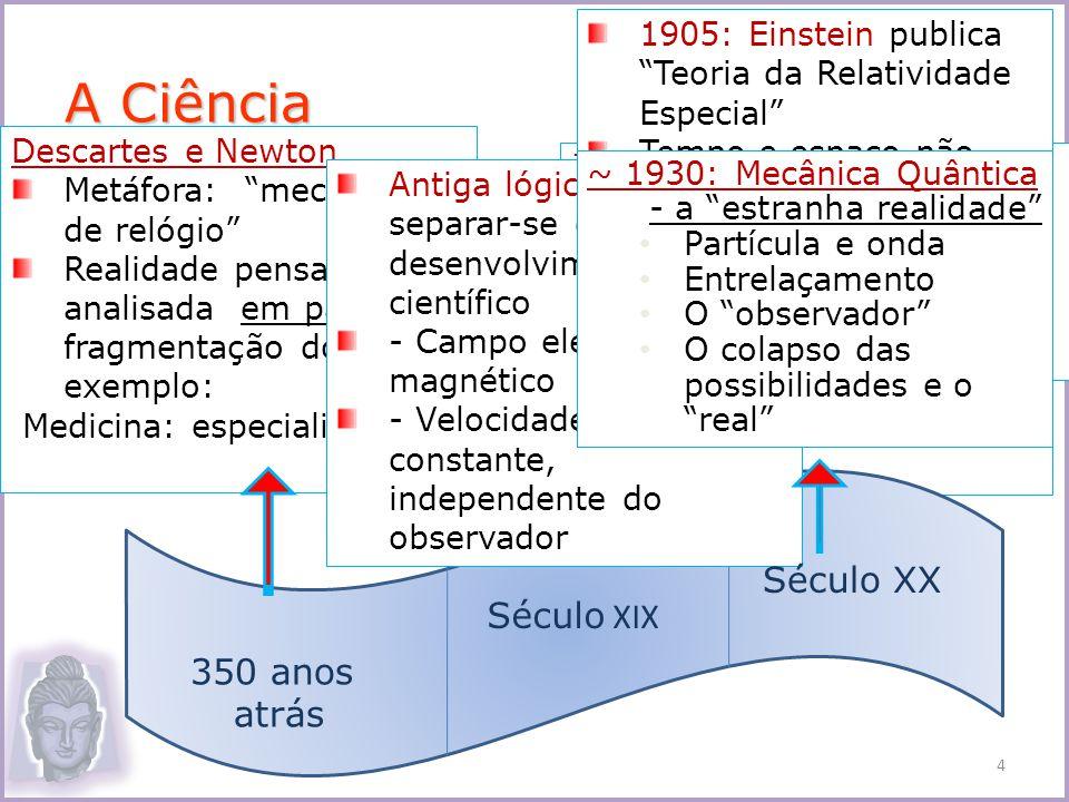 A Ciência 1915: Einstein Teoria Geral da Relatividade - Mudou a visão newtoniana - Deformação do tecido do espaço-tempo 1905: Einstein publica Teoria
